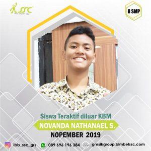 Siswa Teraktif dalam bertanya diluar KBM - Nopember 2019